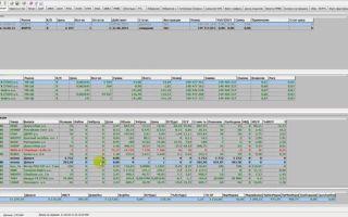 Торги на ММВБ — как происходят, как начать работать на бирже