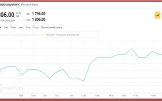 Дивиденды Ростелеком 2020: размер и дата ближайшей выплаты