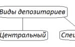 Что такое депозитарий: простыми словами на понятном языке