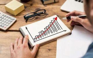 Рейтинг надежных высокодоходных инвестиций 2020