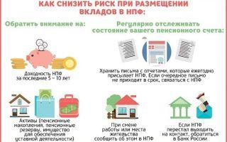 НПФ Благоденствие: как получить выплаты по ликвидации