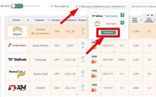Кто такой лизинговый брокер, рейтинг лучших в России