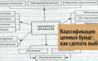 Ценные бумаги — что это простым языком, классификация и виды