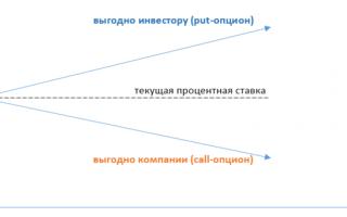 Оферта облигации — что это такое, простым языком