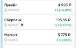 Облигации Мордовии — доходность и цена на сегодня
