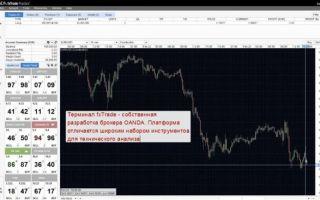 Брокер Oanda — официальный сайт, лохотрон или нет, отзывы