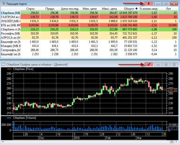 Настройка quik для торговли облигациями:Пошаговая инструкция
