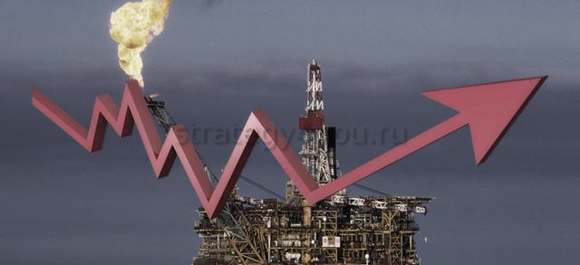 Цена на фьючерс на природный газ (ng)