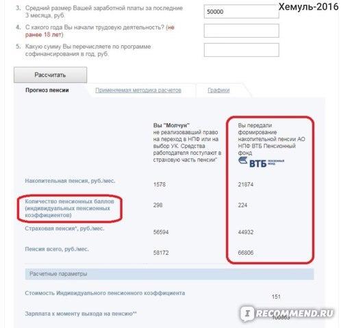 ВТБ Пенсионный фонд - официальный сайт, плюсы и минусы, отзывы