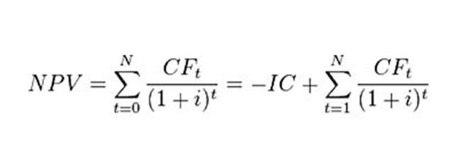 npv - что это, формула расчета с примером, плюсы и минусы