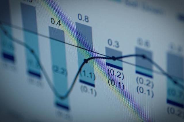 Доходность ценных бумаг - что это? Формула расчета