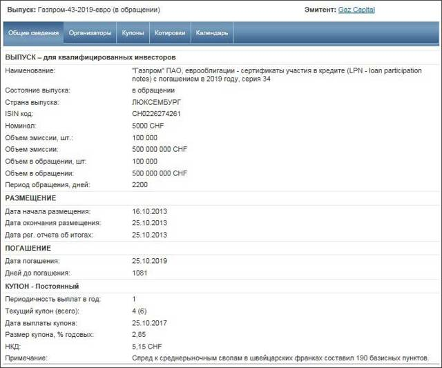 Облигации Газпрома - доходность и цена на сегодня