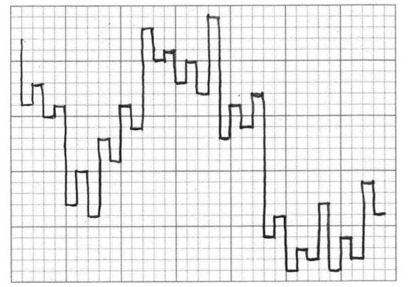 vsa на Форекс - что это, как работает, плюсы и минусы