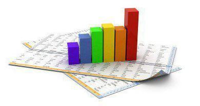 Виды биржевых сделок - характеристики и заключение