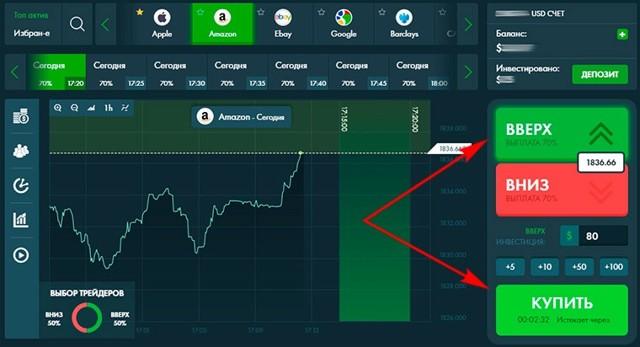 Стоимость акций ЗИЛ (zill) на сегодня | Онлайн график и аналитика