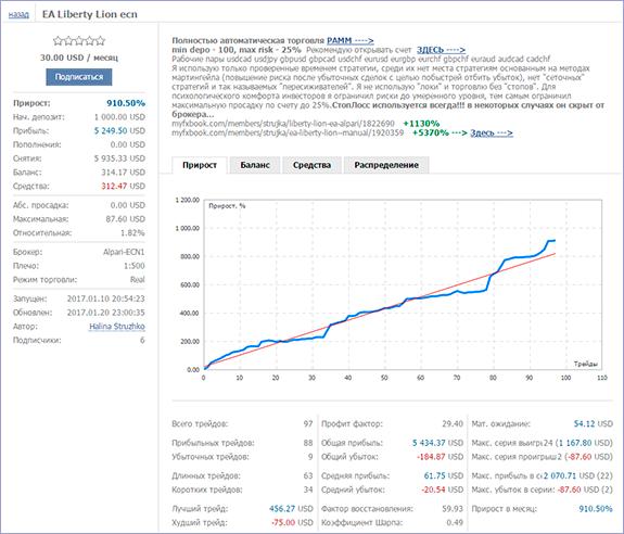 Экономический календарь Альпари - как пользоваться | Отзывы