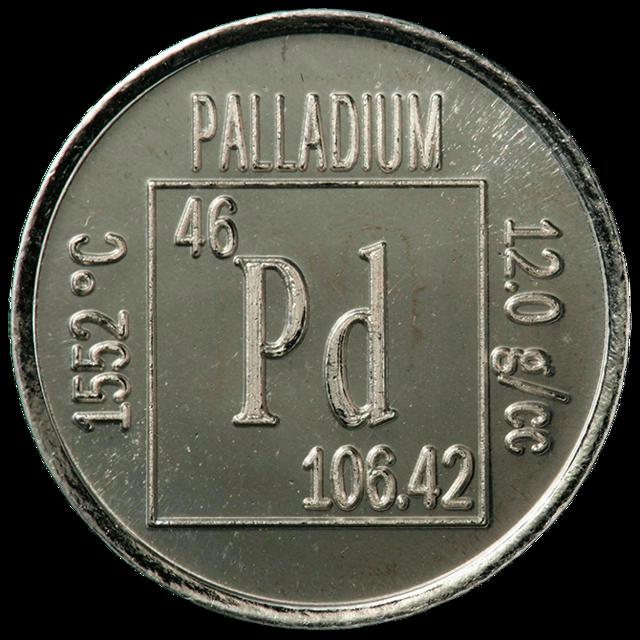 Цена фьючерса на палладий - онлайн график и аналитика