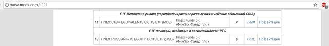 Список etf на Московской бирже: стоит ли покупать