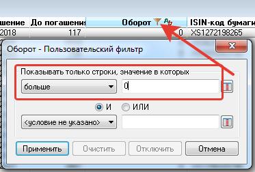 Облигация rus 28 (xs0088543193) - доходность и цена