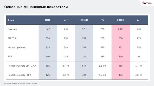Дивиденды ПАО Распадская 2020: размер и дата выплаты