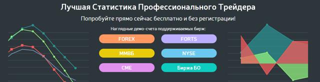 Торги на ММВБ - как происходят, как начать торговать на бирже