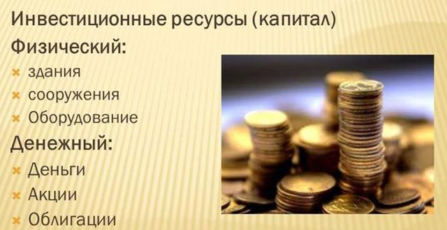 Финансовые инвестиции - что это простым языком, виды и оценка