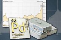 Биржа драгоценных металов: котировки золота, серебра, платины и палладия