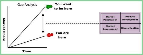 ГЭП - что это простыми словами, где и почему возникает, виды