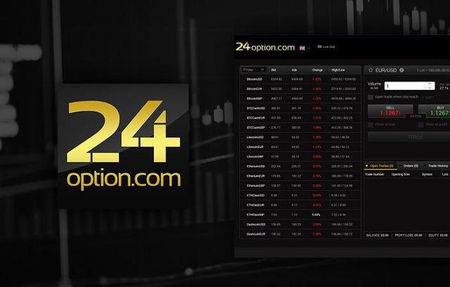 24option - лохотрон или нет? Реальные отзывы торговавших
