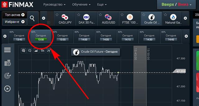 Курс акций cabot oil gas (cog) | Онлайн график и аналитика