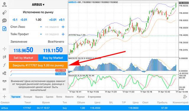 Курс акций Трансаэро (taer) | Онлайн график и аналитика