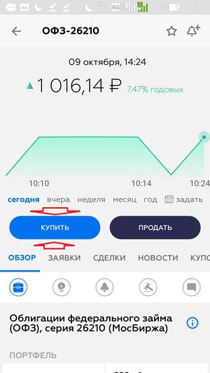 Облигации Мордовии - доходность и цена на сегодня