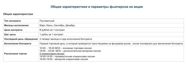 Фьючерс на акции Газпрома | График + обозначение на forts