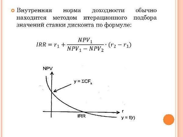 Объем инвестиций - что это, формула расчета