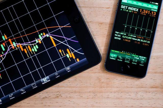 Срочный рынок - что это, как работает, плюсы и минусы