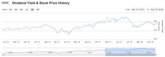 Акции nvidia | Котировки nvda + доходность и дивиденды