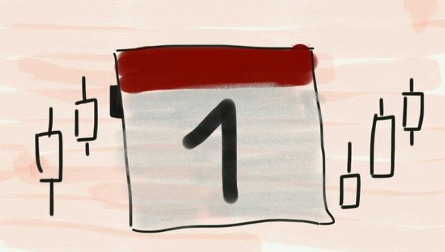 ТОП 3 простых стратегии для внутридневной торговли на форекс