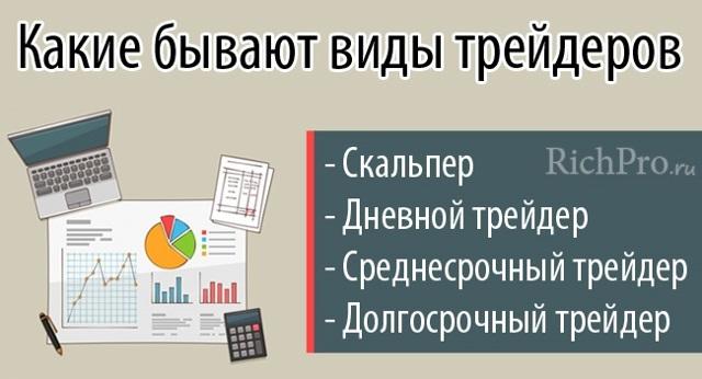 Как стать трейдером в России с нуля - пошаговое руководство