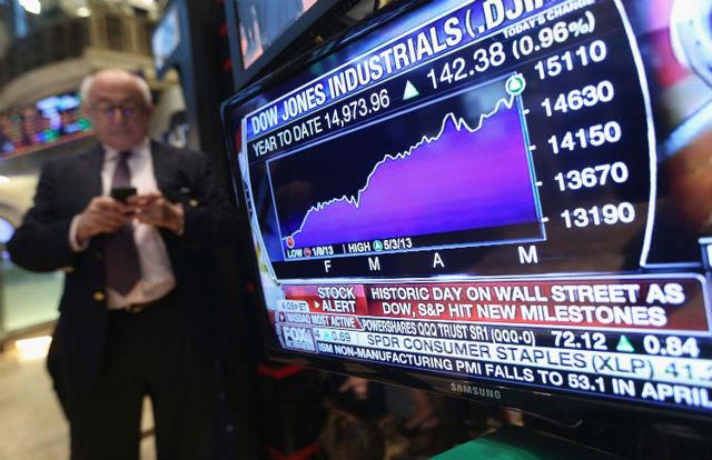 Мировые фондовые индексы - онлайн графики и аналитика