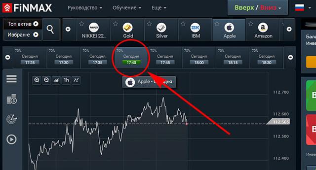 Цена акций xiaomi на бирже | Онлайн график и аналитика