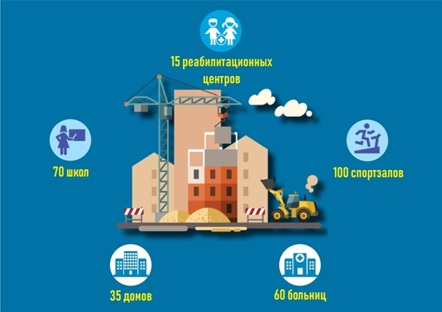 Дивиденды АЛРОСА 2020: размер и дата выплаты