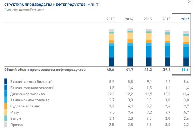 Курс акций Газпромнефть (sibn) | Дивиденды, аналитика и прогноз