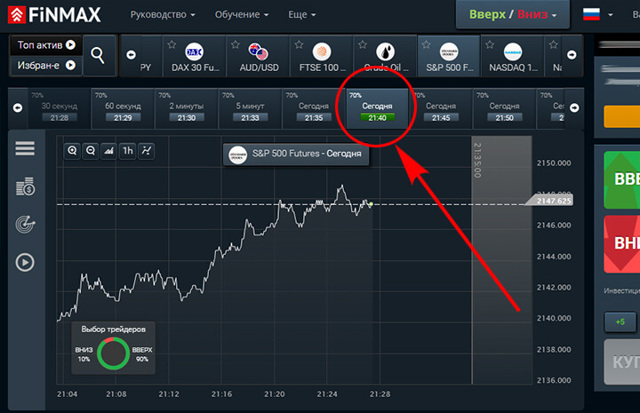 Индекс s&p 500 в реальном времени (spx) | Онлайн график
