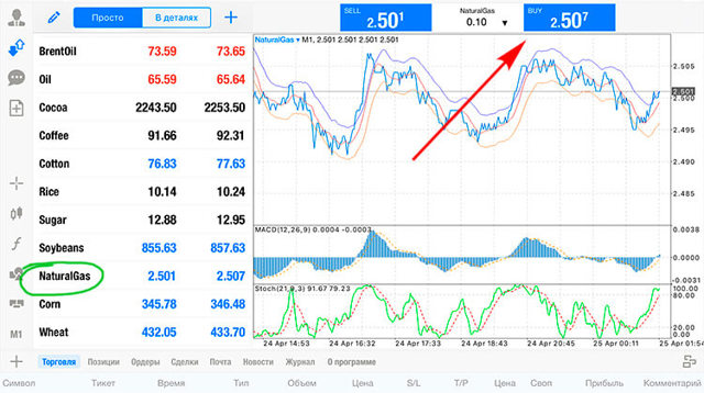 Курс акций ГАЗ (gaza) | Онлайн график и аналитика