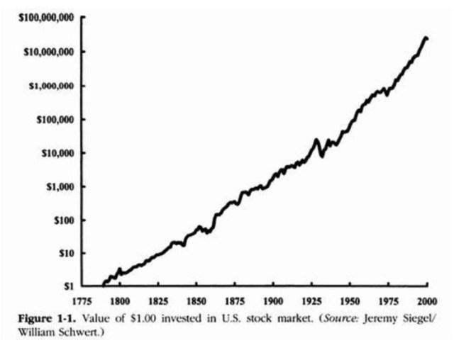 Инвестиции в акции - пошаговая инструкция для начинающих