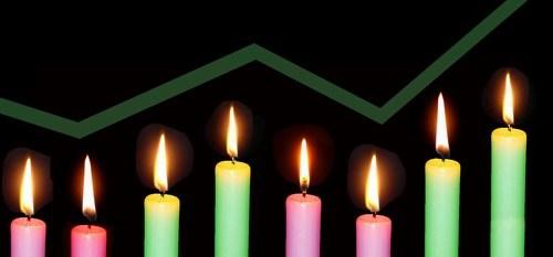 Японские свечи для бинарных опционов - стратегии, плюсы и минусы