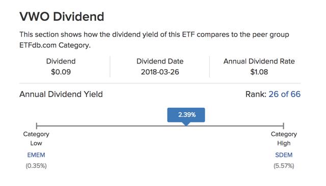 Курс акций mbt | Котировки на nyse Доходность и дивиденды