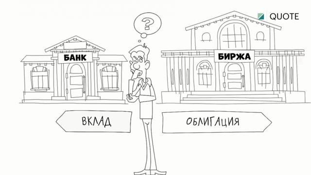 Государственные облигации - что это такое?