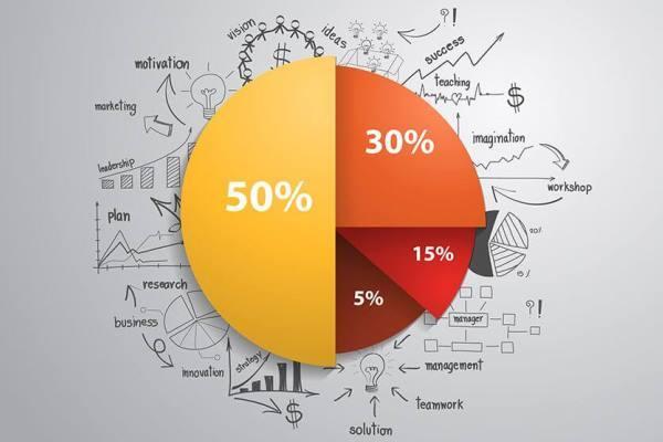 Портфель акций - что это, как правильно сформировать, примеры